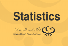 Photo of 11700 passengers crossed from the Libyan side to Tunisia – 11,440 people crossed into Libya in June. (Official statistics from the Wazan border crossing administration).