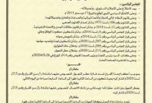 Photo of The Presidential Council imposes new measures to fight Coronavirus