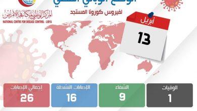 Photo of Coronavirus cases in Libya rise to 26
