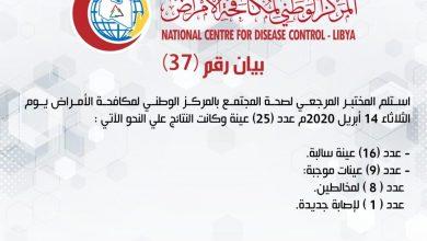 Photo of Coronavirus cases in Libya rise to 35