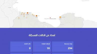 Photo of Coronavirus cases in Libya rise to 18
