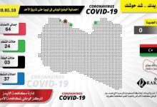 Photo of Latest update of COVID-19 infections in Libya – May 10