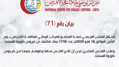 Photo of Latest update of COVID-19 infections in Libya – May 18