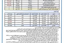 Photo of The Central Bank of Libya releases 2020 revenues and expenditure figures until July 31