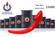 Photo of Oil production reached 1,036,035 barrels per day